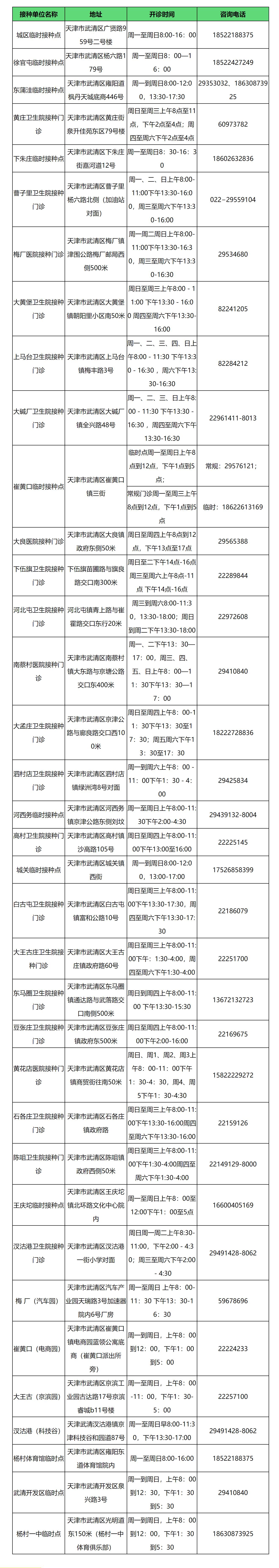 天津武清周六日接种新冠疫苗时间- 天津本地宝.png
